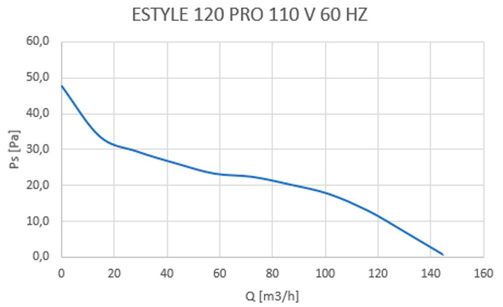 style 120