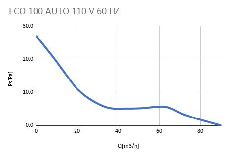 ECO 100 AUTO 110 V 60 HZ