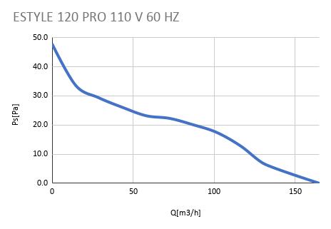 ESTYLE 120 PRO 110 V 60 HZ