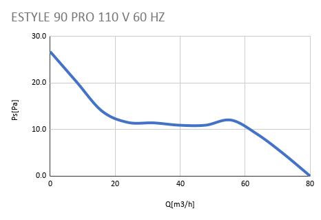 ESTYLE 90 PRO 110 V 60 HZ