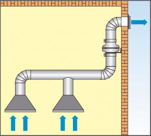 axc-instalacion-2