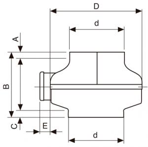 axc-planos