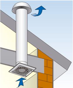 e-style-instalacion-celling