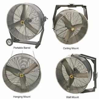 Ventiladores de circulación de aire