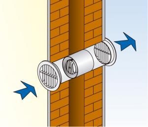 tubo-instalacion